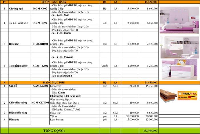 bảng dự toán thi công nội thất